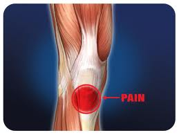 Kneecap Pain, knee pain, patella tendonitis, knee injury, injured knee, knee specialist
